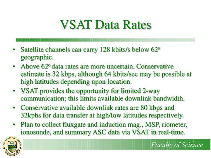 VSAT Data Rates