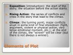 elements of plot1