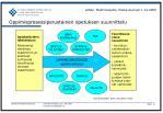 oppimisprosessiperustainen opetuksen suunnittelu