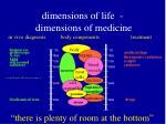 dimensions of life dimensions of medicine