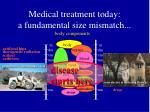 medical treatment today a fundamental size mismatch