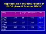 representation of elderly patients in ecog phase iii trials for nsclc