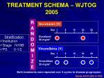 treatment schema wjtog 2005