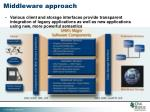 middleware approach