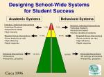 designing school wide systems for student success