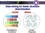 data mining for faster structure determination