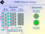 spire detector arrays