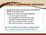 business preparedness indicators