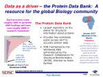 data as a driver the protein data bank a resource for the global biology community