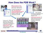 how does the pdb work