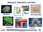 research education and data