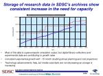 storage of research data in sdsc s archives show consistent increase in the need for capacity