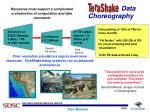 terashake data choreography