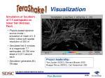terashake visualization