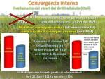 convergenza interna