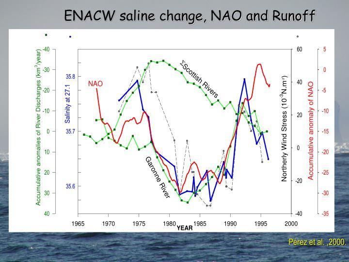 ENACW saline change, NAO and Runoff