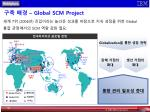 global scm project1