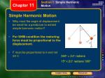 simple harmonic motion4