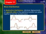 wave interference1