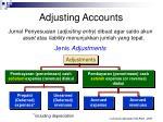 adjusting accounts