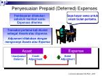 penyesuaian prepaid deferred expenses