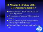 10 what is the future of the gi trademark balance