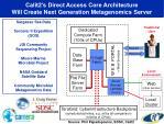 calit2 s direct access core architecture will create next generation metagenomics server