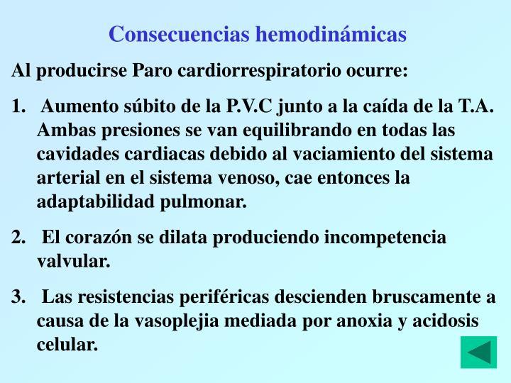 Consecuencias hemodinámicas