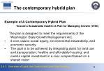 the contemporary hybrid plan6