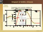 impact faible vitesse1