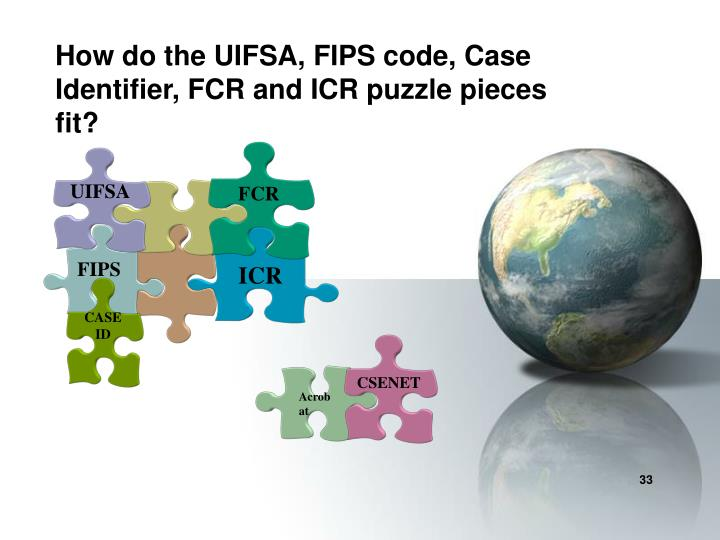 How do the UIFSA, FIPS code, Case Identifier, FCR and ICR puzzle pieces fit?