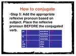 how to conjugate4