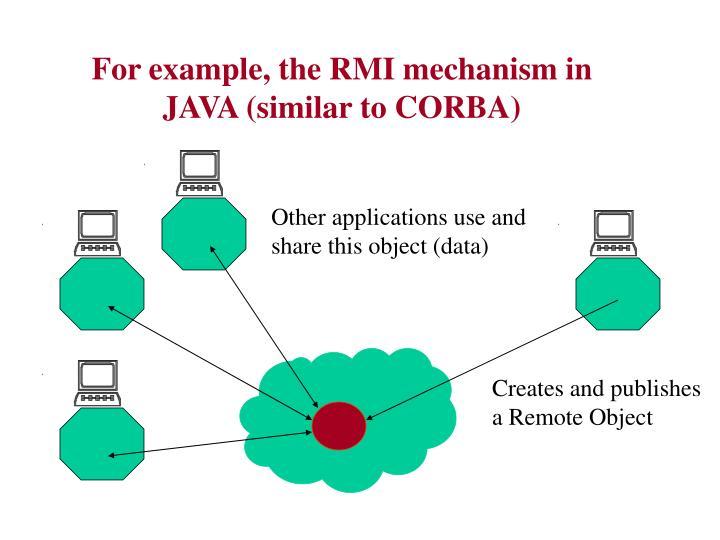 For example, the RMI mechanism in JAVA (similar to CORBA)