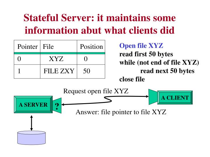 Stateful Server: it maintains some information abut what clients did