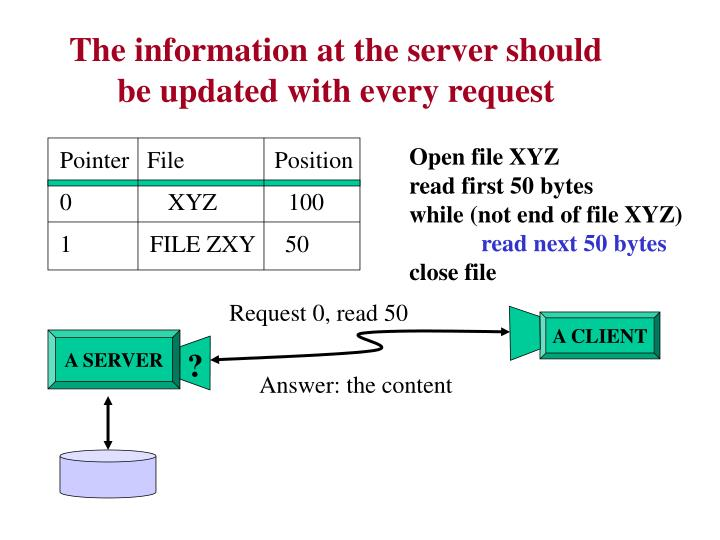 The information at the server should be updated with every request