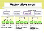 master slave model