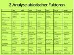 2 analyse abiotischer faktoren