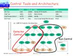 control tools and architecture