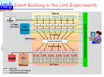 event building in the lhc experiments