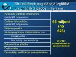 strukt rfondi augst kaj izgl t b un zin tn 3 gados miljoni eiro