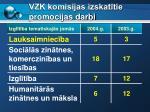 vzk komisijas izskat tie promocijas darbi1