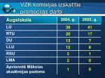 vzk komisijas izskat tie promocijas darbi2