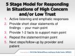 5 stage model for responding in situations of high concern and or low trust