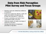 data from risk perception pilot survey and focus groups1