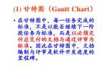 1 gantt chart