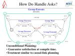 how do handle asks