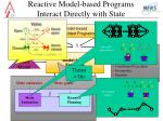 reactive model based programs interact directly with state