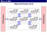 mapa de procesos 3 4