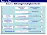 resumen de pasos para la implementaci n