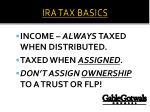 ira tax basics